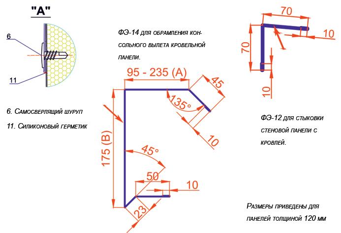 узла соединения стеновой и